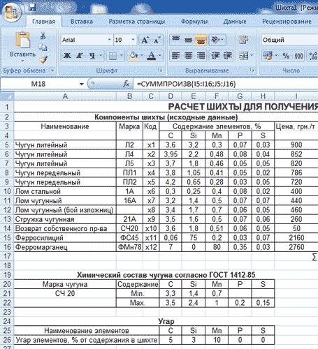 Рис. 5: Исходные данные для расчёта шихты