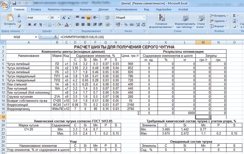 Рис. 7: Формирование таблиц результатов оптимизации