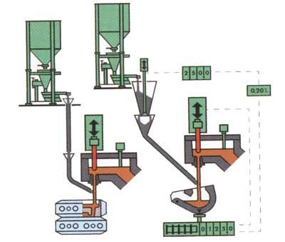 """Рис. 4: Схема модифицирования """"в струе металла"""""""