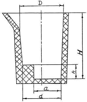 Схема размещения реакционной камеры в ковше-реакторе