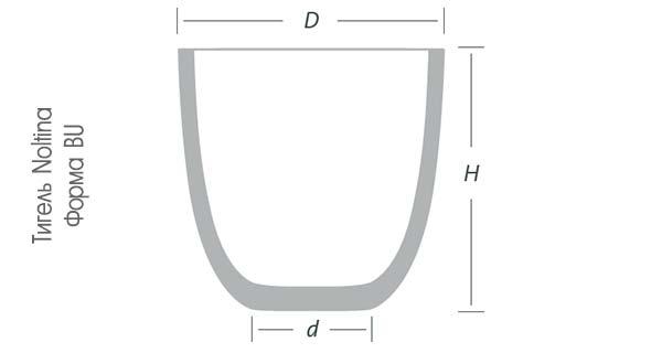 Тигель Noltina формы BU