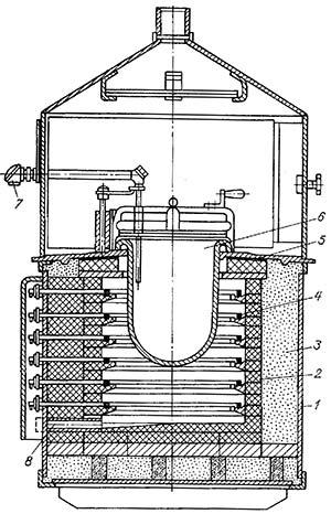 Стационарная электрическая тигельная печь сопротивления типа САТ