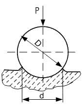 Схема замера твердости по Бринеллю