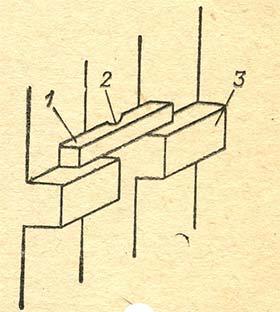 Схема испытания на ударную вязкость