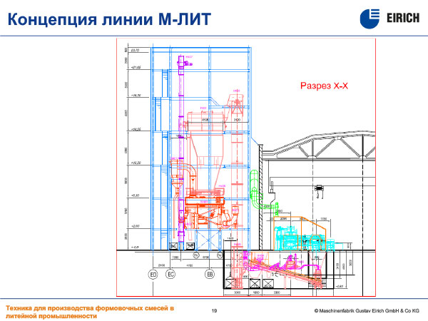Концепция линии М-ЛИТ