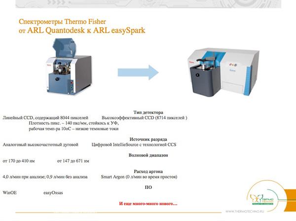 Спектрометры Thermo Fisher от FRL Quantodesk к ARL easySpark