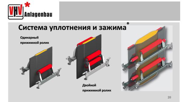 Система уплотнения и зажима®