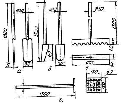 Рис. 1: Ручные трамбоки для футеровки индукционных печей