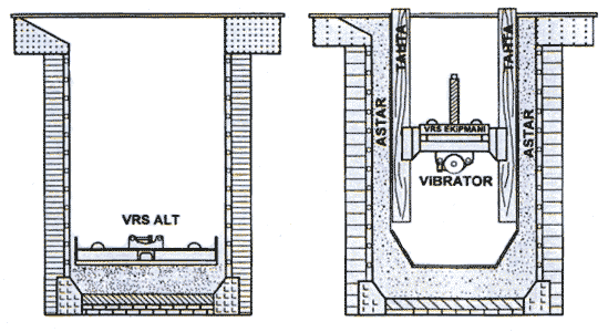 Рис. 4: Пневматические системы для футеровки индукционных печей