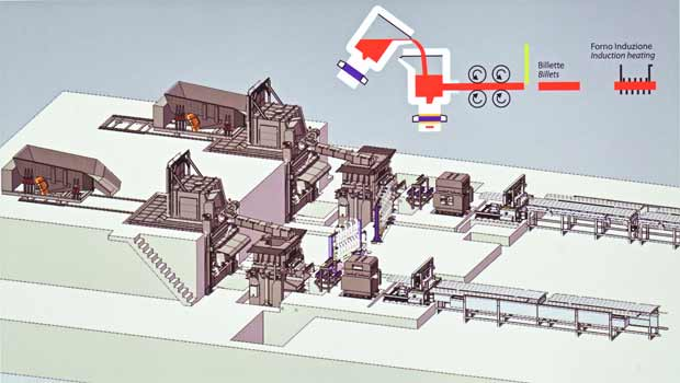 Схема установки горизонтального непрерывного литья CALAMARI SRA