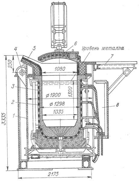 Рис. 1: Схема печи ИЧТ-6