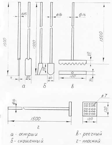 Рис. 4: Инструмент для футеровки тигля печи