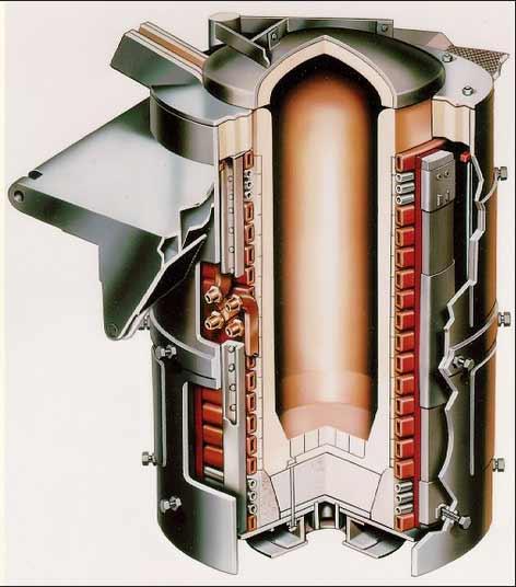 Рис. 1: Печь IInductotherm с жестким стальным корпусом