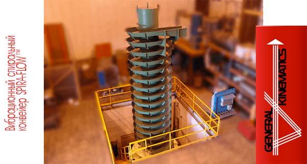 Транспортер вибрационный фото приводов ленточных конвейеров