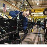 Американцы верят, что состояние обрабатывающей промышленности имеет решающее значение для процветания страны