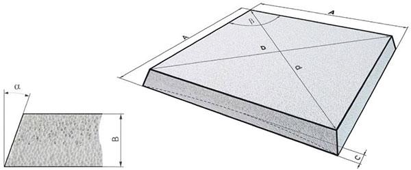 Размеры фильтров VUKOPOR® A для металлургии