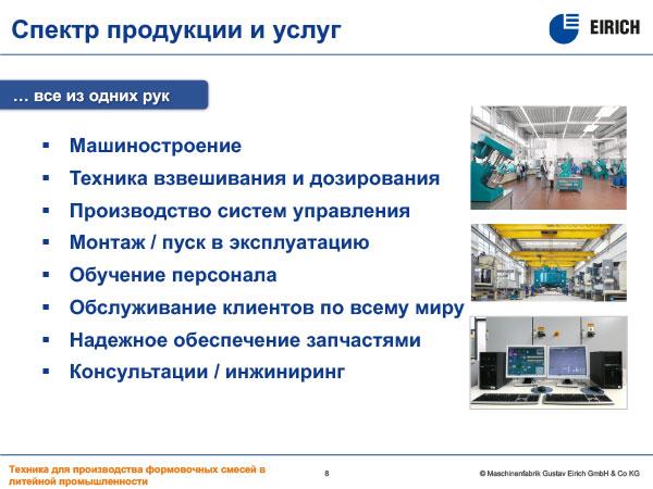 Спектр продукции и услуг