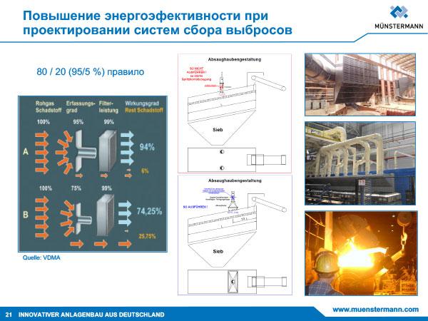 Повышение энергоэфективности при проектировании систем сбора выбросов