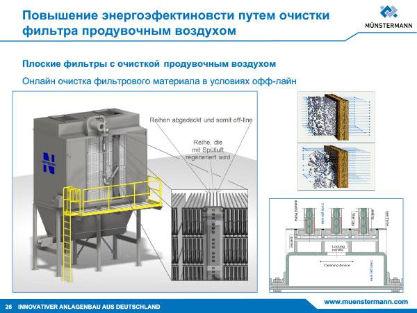 Повышение энергоэфектиновсти путем очистки фильтра продувочным воздухом