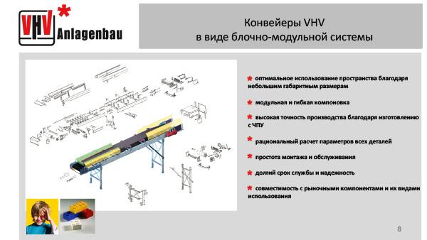 Конвейеры VHV в виде блочно-модульной системы