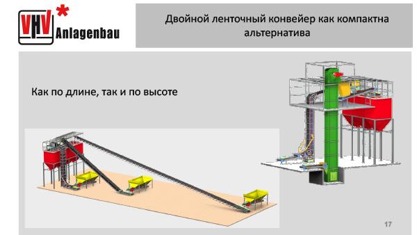 Двойной ленточный конвейер как компактна альтернатива