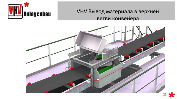 VHV Вывод материала в верхней ветви конвейера
