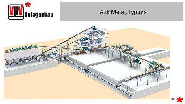 Atik Metal, Турция
