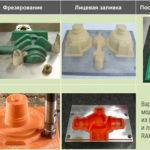Модельная оснастка из полиуретановых плит и литьевых пластиков RAKU-TOOL