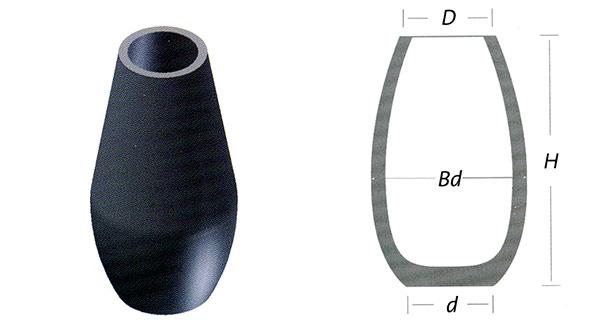 Тигли Noltina формы Retorts из SYNCARB для плавки цветных сплавов