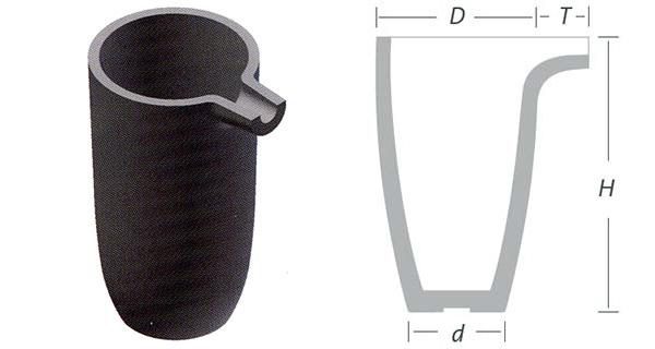 Тигли Noltina формы TP (узкие)