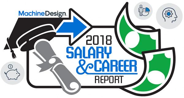 зарплата и карьера