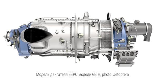 Модель двигателя EEPC модели GE H