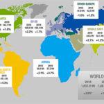 Прогноз глобального спроса на сталь
