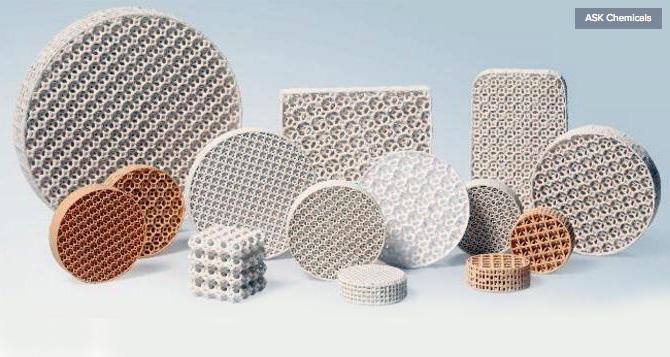 Пено-керамические фильтры EXACTPORE 3D