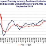 Чувство европейской литейной промышленности (сентябрь 2019)