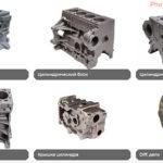 WHB Automotive приобретает технологию управления процессами SinterCast System 4000