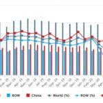 Производство стали в Китае не поддается пандемии