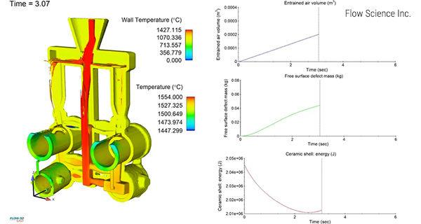 FLOW-3D CAST v5.1