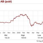 SinterCast сообщает о возрастании производства в июле до 2,7 млн. эквивалентов двигателей