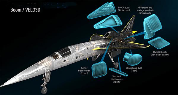 Cверхзвуковой реактивный самолет XB-1