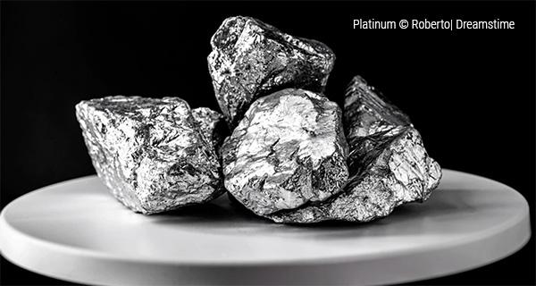Инвестиции во внутренние поставки критически важных элементов и минералов